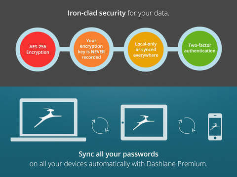 dashlane-encryption