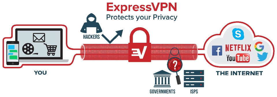 what-is-VPN-network
