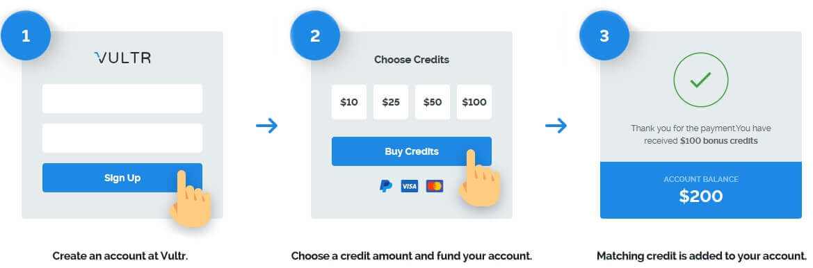 VULTR free credits