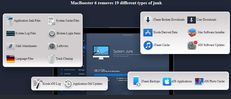 macbooster6
